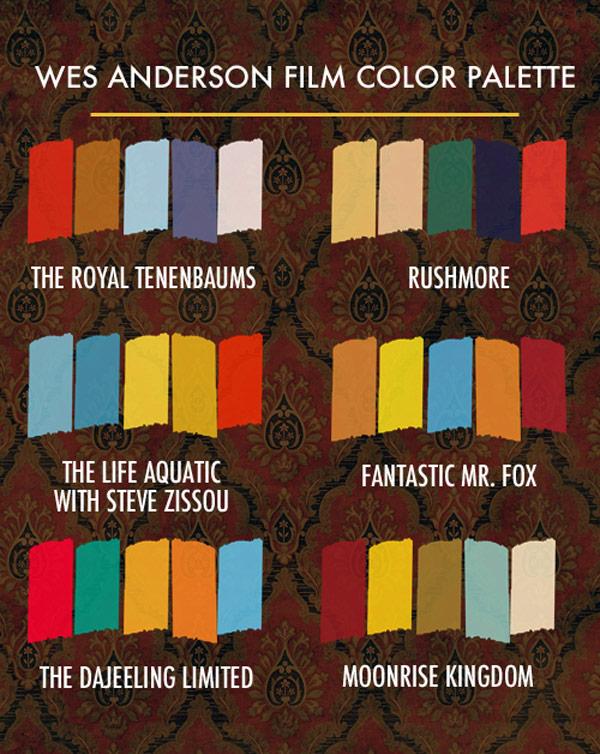 Wes Anderson's Color Palette
